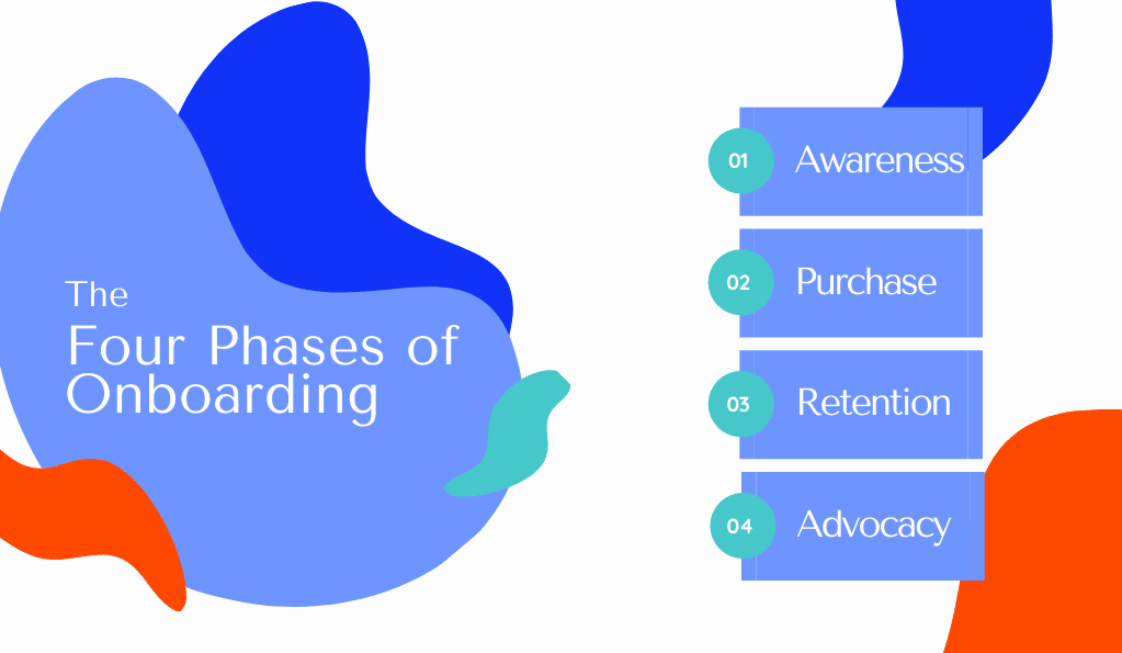 four phases of onboarding process flowchart